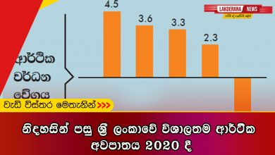 Sri-Lanka's-worst-recession-since-independence-in-2020